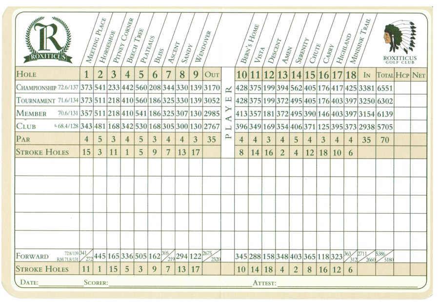 The golf course scorecard from Roxiticus Golf Club in Mendham, New Jersey